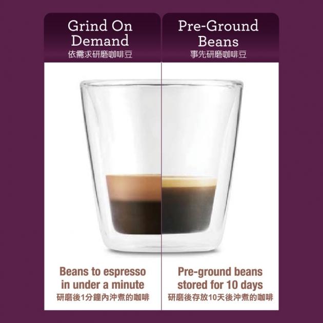 複合式研磨義式咖啡機BES870XL 2